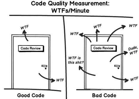 code_quality_2016-01-26_15-32-19