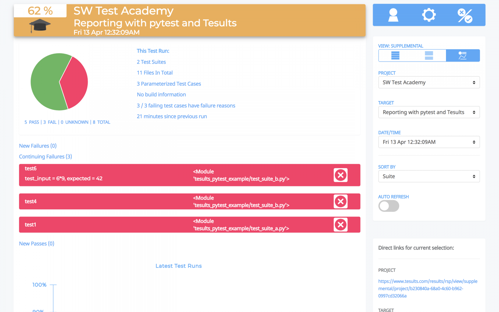 Test Automation Reporting with Tesults and pytest