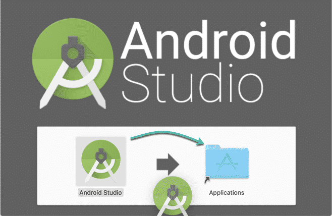 android studio for mac